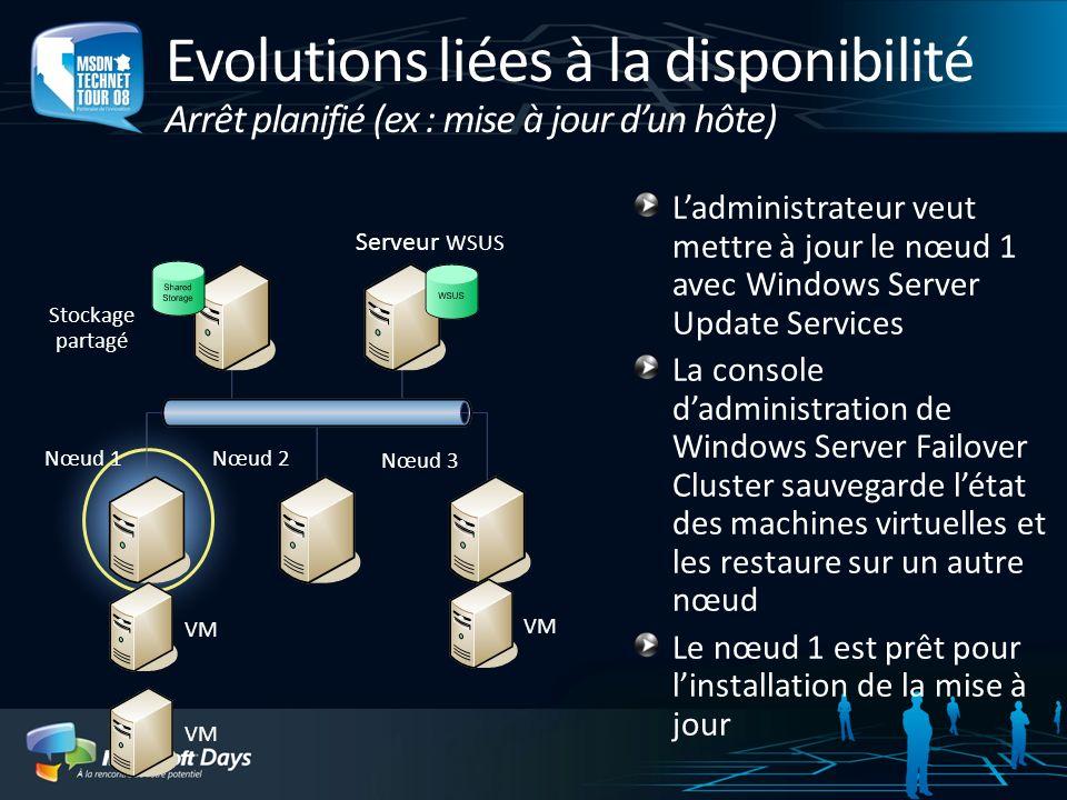 Evolutions liées à la disponibilité Arrêt planifié (ex : mise à jour dun hôte) Ladministrateur veut mettre à jour le nœud 1 avec Windows Server Update