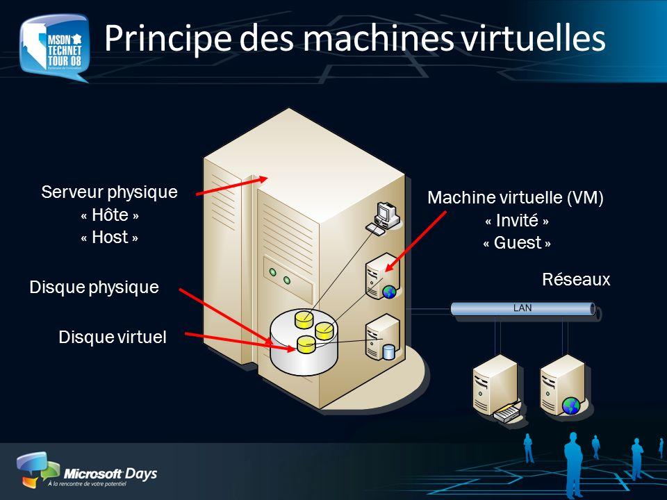 Caractéristiques des machines virtuelles