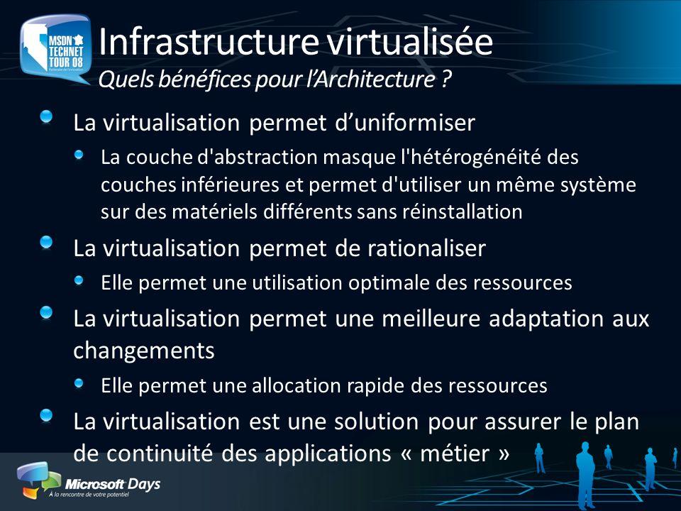 Infrastructure virtualisée Quels bénéfices pour lArchitecture ? La virtualisation permet duniformiser La couche d'abstraction masque l'hétérogénéité d
