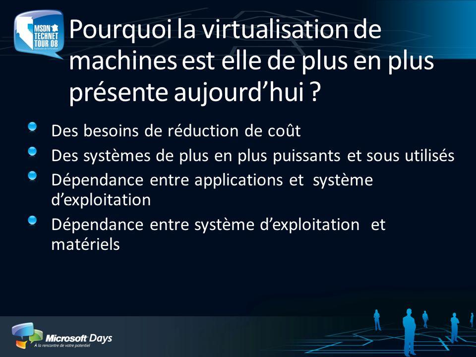 Pourquoi la virtualisation de machines est elle de plus en plus présente aujourdhui ? Des besoins de réduction de coût Des systèmes de plus en plus pu