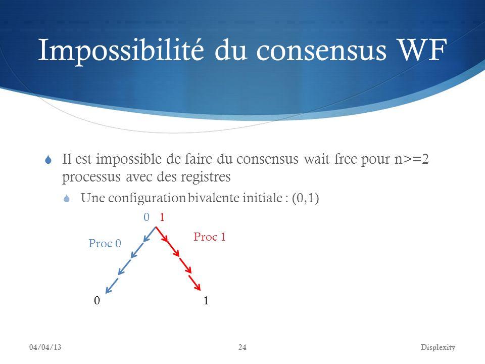 Impossibilité du consensus WF Il est impossible de faire du consensus wait free pour n>=2 processus avec des registres Une configuration bivalente ini