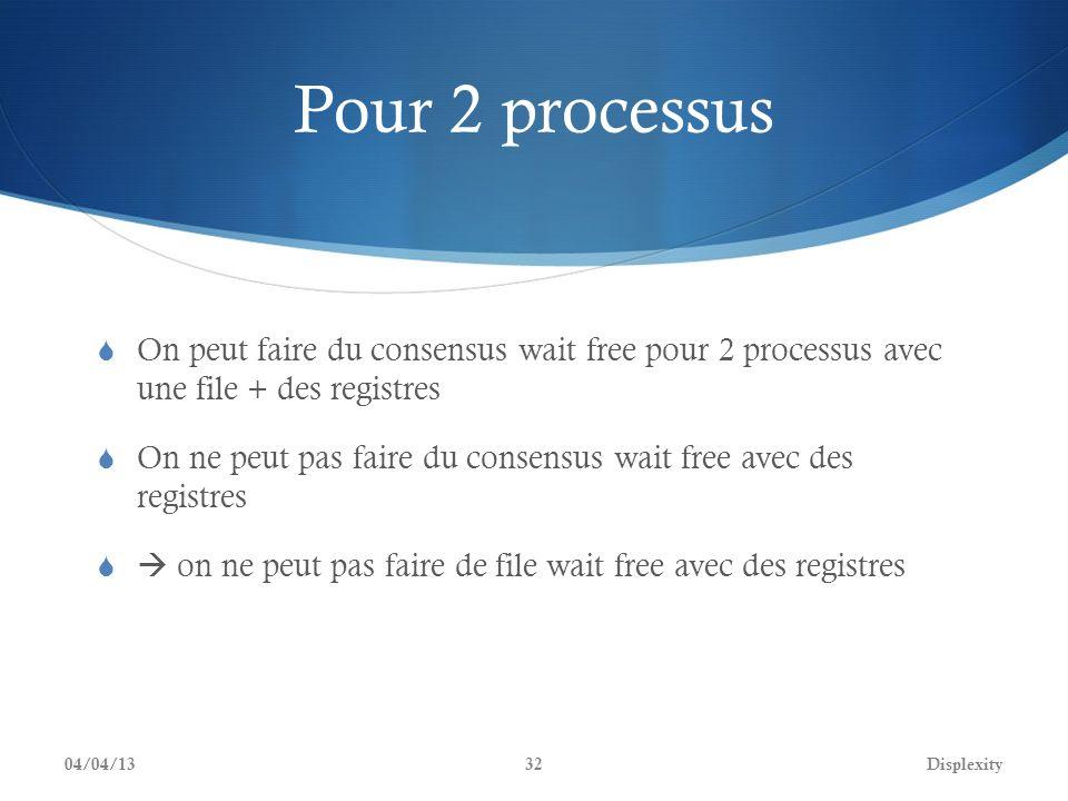 Pour 2 processus On peut faire du consensus wait free pour 2 processus avec une file + des registres On ne peut pas faire du consensus wait free avec