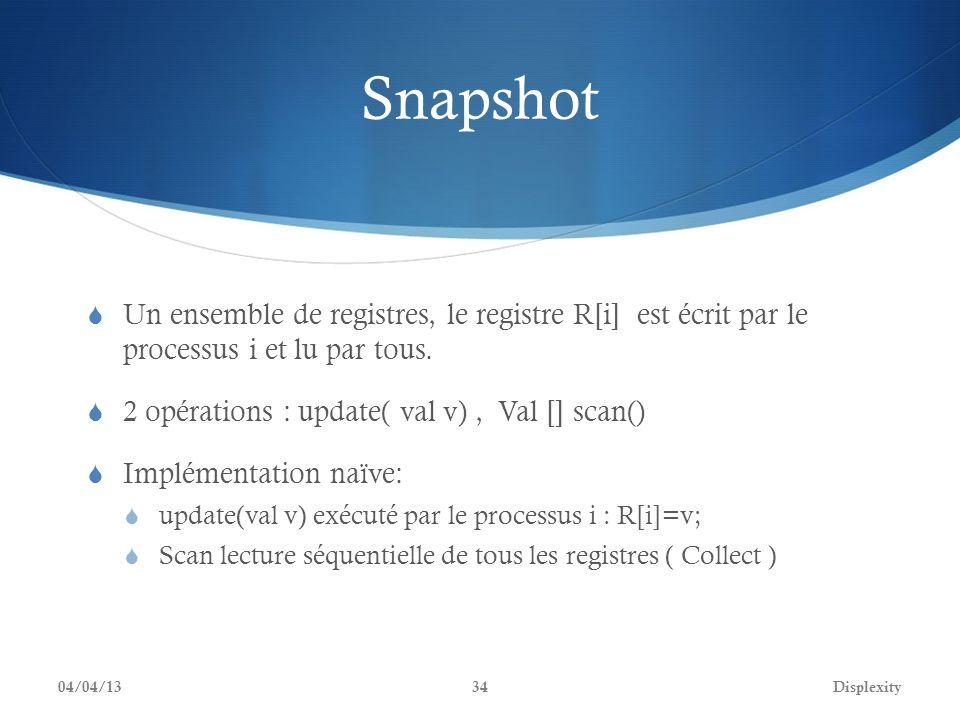 Snapshot Un ensemble de registres, le registre R[i] est écrit par le processus i et lu par tous. 2 opérations : update( val v), Val [] scan() Implémen