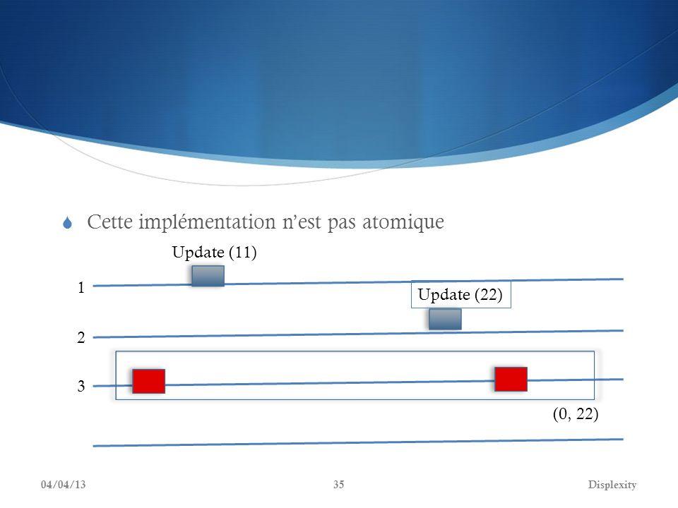 Cette implémentation nest pas atomique 04/04/13Displexity35 1 2 3 Update (11) Update (22) (0, 22)