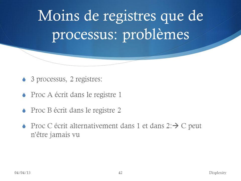 Moins de registres que de processus: problèmes 3 processus, 2 registres: Proc A écrit dans le registre 1 Proc B écrit dans le registre 2 Proc C écrit