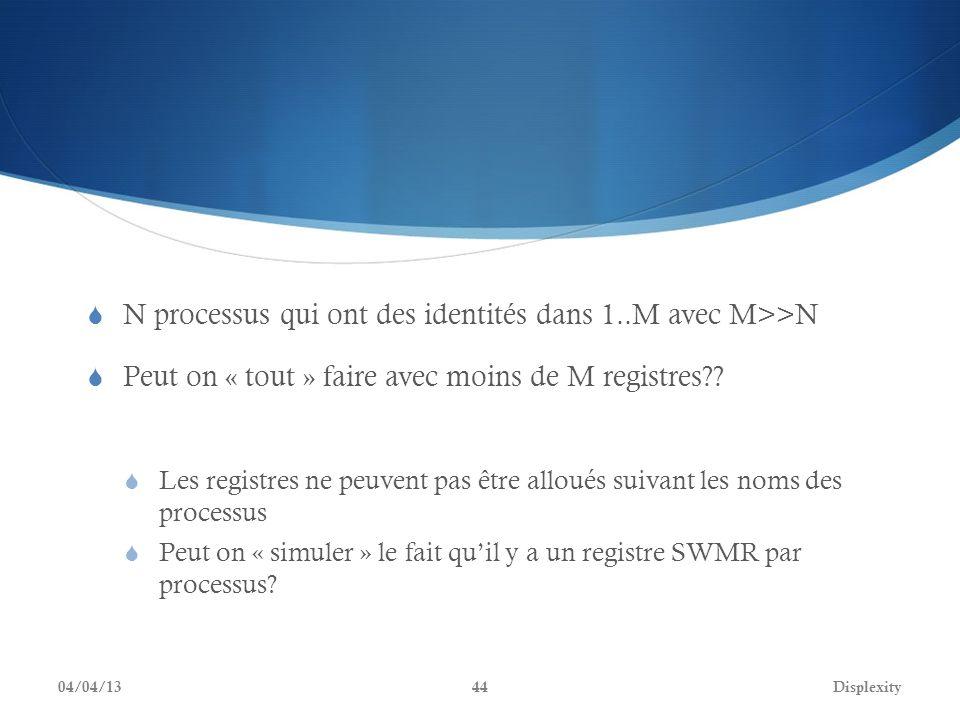 N processus qui ont des identités dans 1..M avec M>>N Peut on « tout » faire avec moins de M registres?? Les registres ne peuvent pas être alloués sui