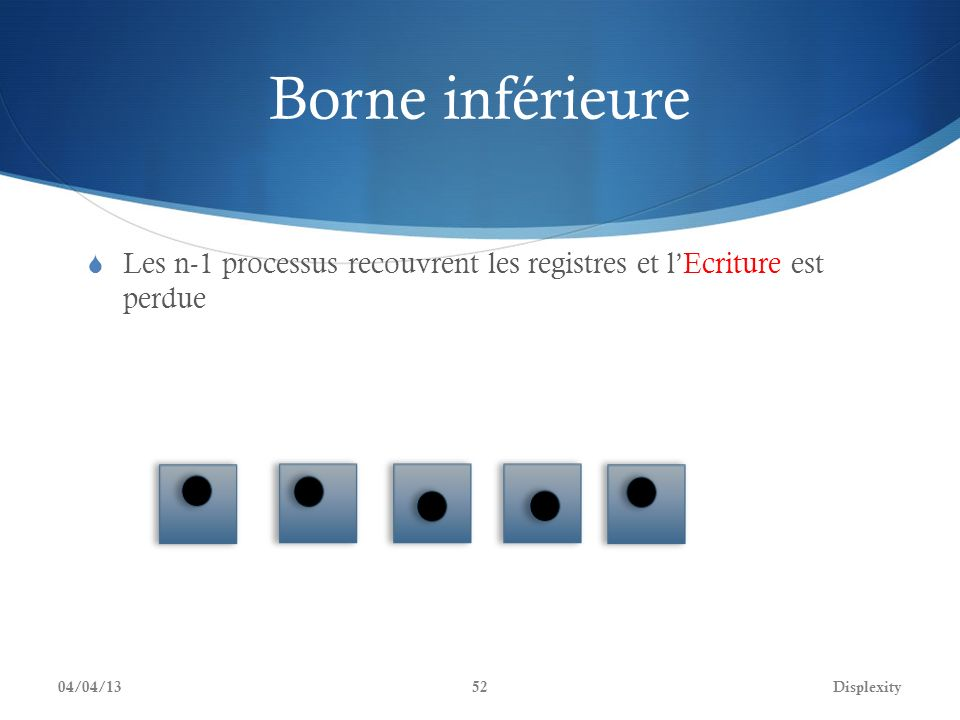 Borne inférieure Les n-1 processus recouvrent les registres et lEcriture est perdue 04/04/13Displexity52
