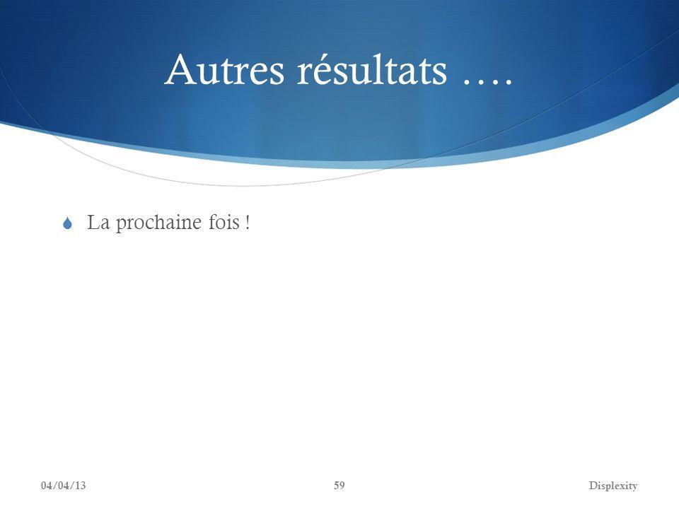 Autres résultats …. La prochaine fois ! 04/04/13Displexity59