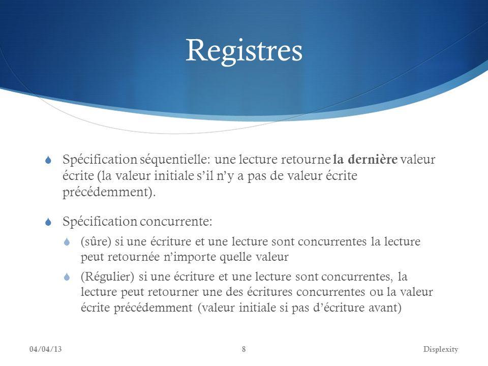 Registres Spécification séquentielle: une lecture retourne la dernière valeur écrite (la valeur initiale sil ny a pas de valeur écrite précédemment).