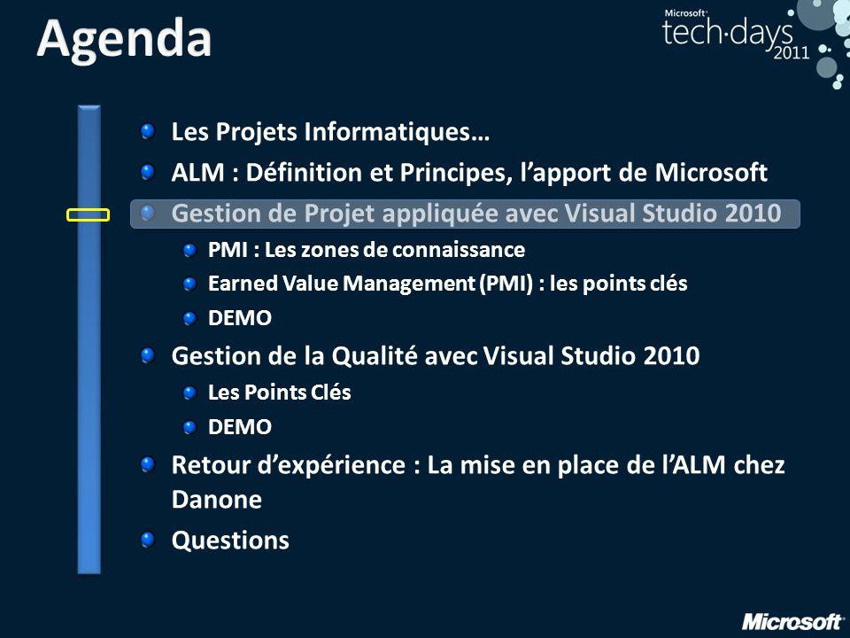 Les Projets Informatiques… ALM : Définition et Principes, lapport de Microsoft Gestion de Projet appliquée avec Visual Studio 2010 PMI : Les zones de