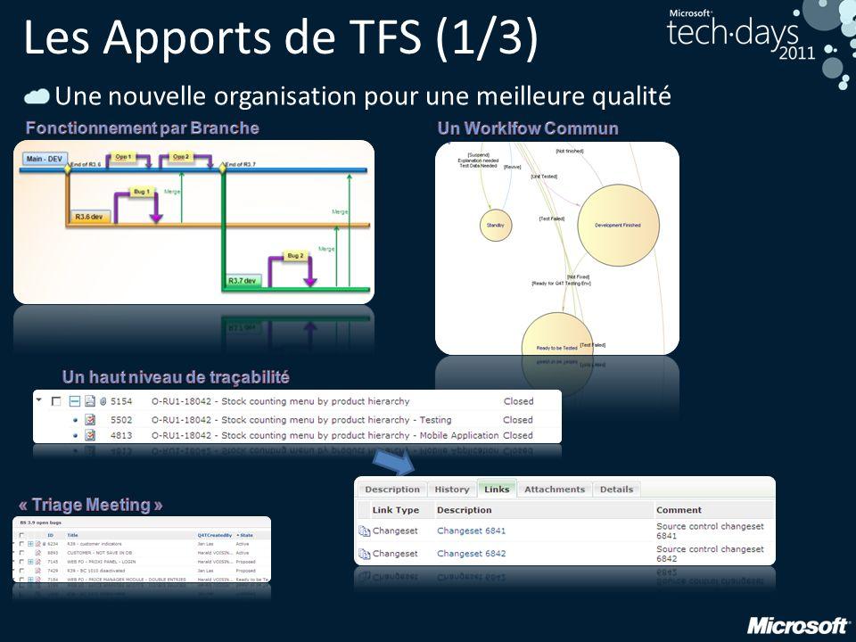 Les Apports de TFS (1/3) Une nouvelle organisation pour une meilleure qualité