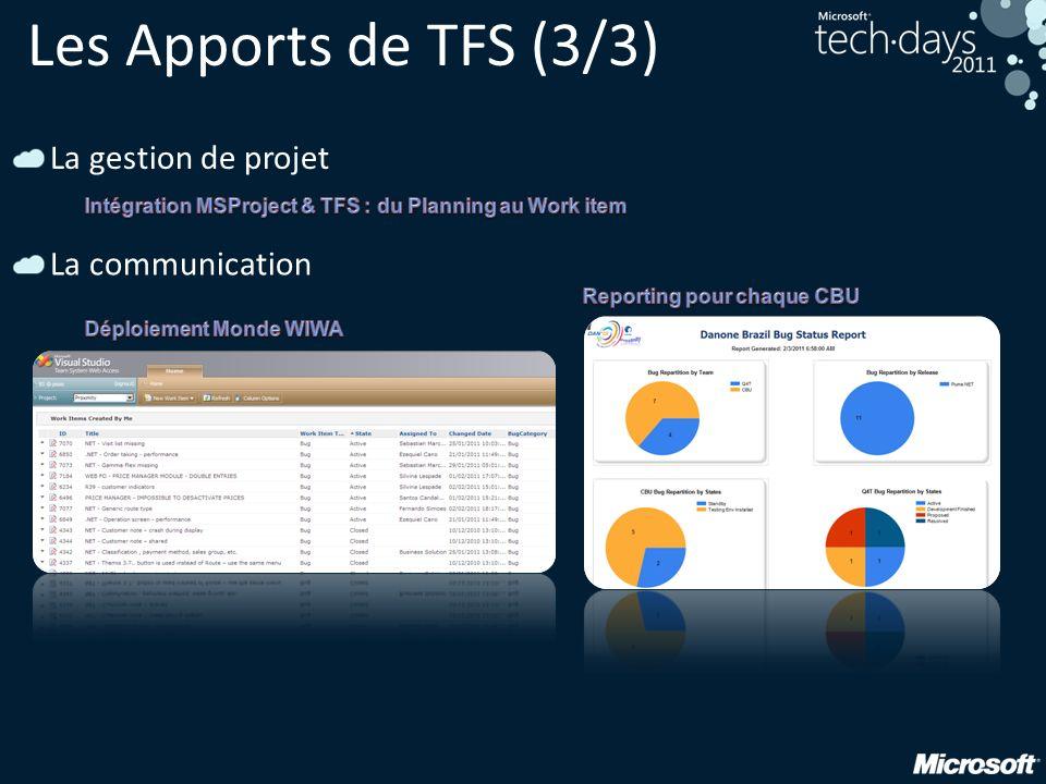 Les Apports de TFS (3/3) La communication La gestion de projet