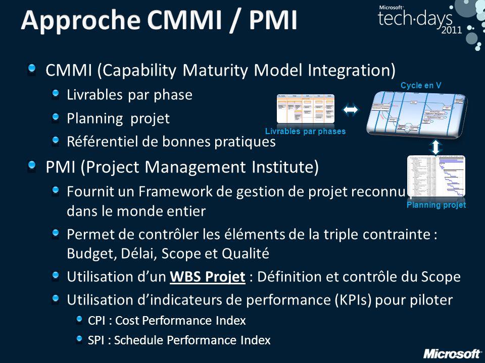 CMMI (Capability Maturity Model Integration) Livrables par phase Planning projet Référentiel de bonnes pratiques PMI (Project Management Institute) Fo