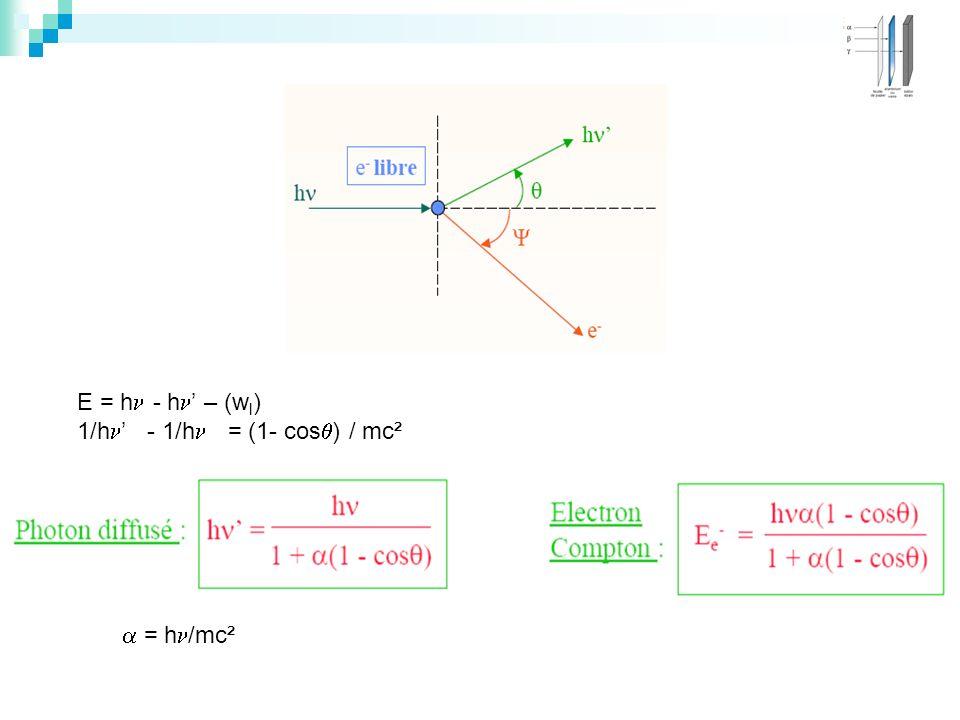 E = h - h – (w l ) 1/h - 1/h = (1- cos ) / mc² = h /mc²