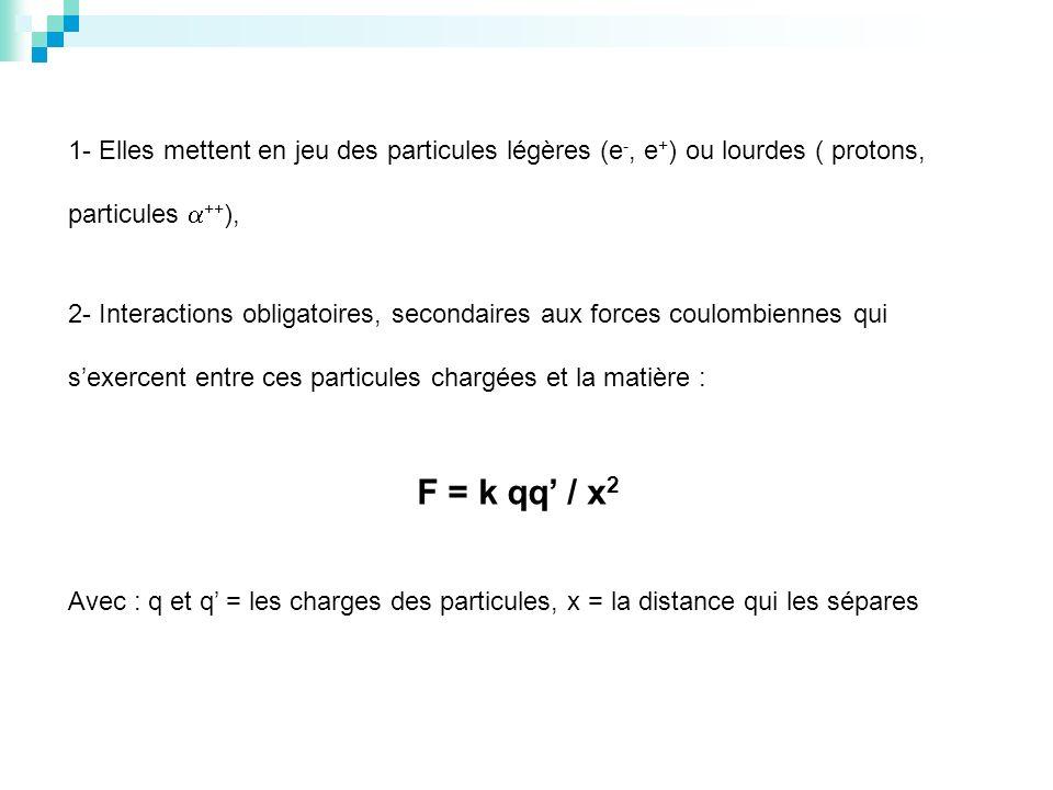 1- Elles mettent en jeu des particules légères (e -, e + ) ou lourdes ( protons, particules ++ ), 2- Interactions obligatoires, secondaires aux forces