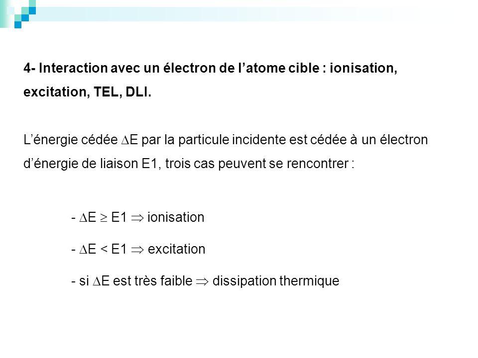4- Interaction avec un électron de latome cible : ionisation, excitation, TEL, DLI. Lénergie cédée E par la particule incidente est cédée à un électro