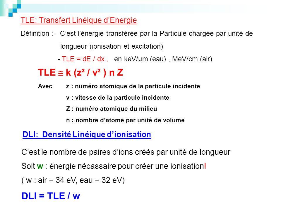 TLE: Transfert Linéique dEnergie Définition : - Cest lénergie transférée par la Particule chargée par unité de longueur (ionisation et excitation) - T