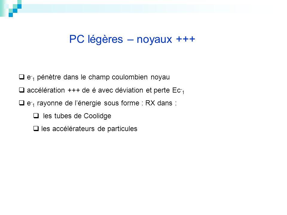 PC légères – noyaux +++ e - 1 pénètre dans le champ coulombien noyau accélération +++ de é avec déviation et perte Ec - 1 e - 1 rayonne de lénergie so