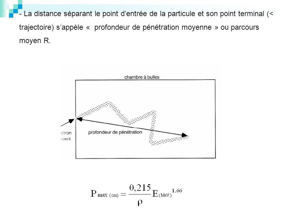 - La distance séparant le point dentrée de la particule et son point terminal (< trajectoire) sappèle « profondeur de pénétration moyenne » ou parcour