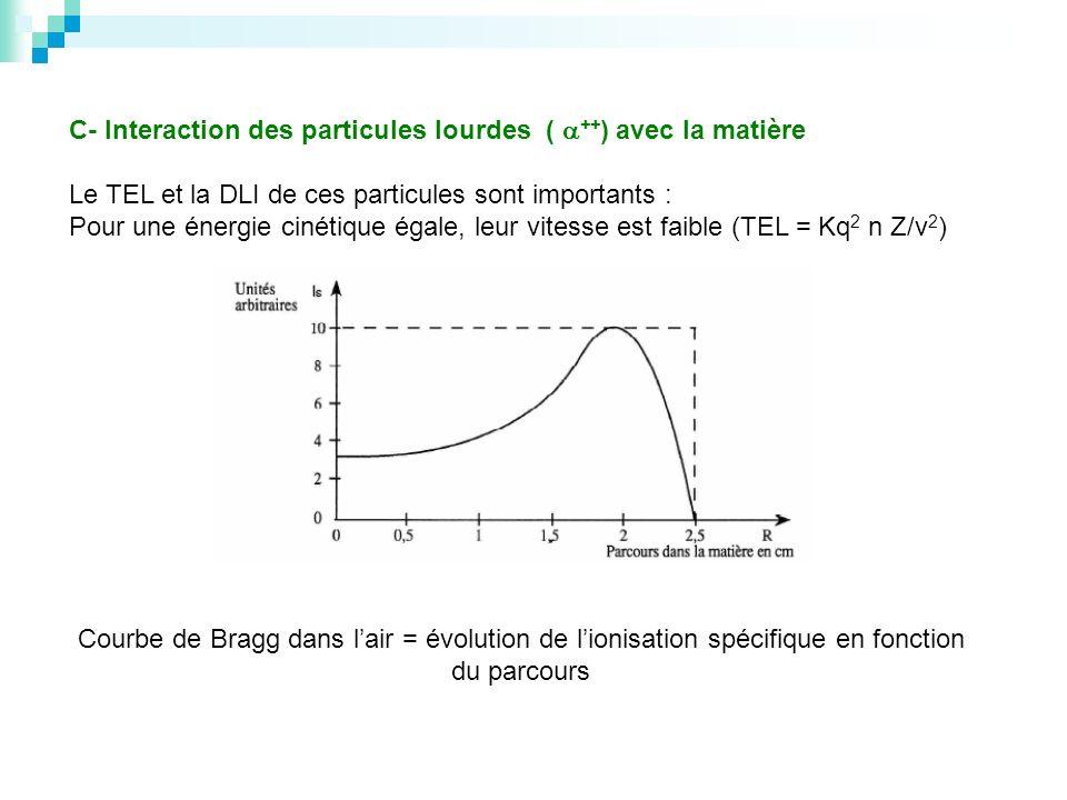 C- Interaction des particules lourdes ( ++ ) avec la matière Le TEL et la DLI de ces particules sont importants : Pour une énergie cinétique égale, le