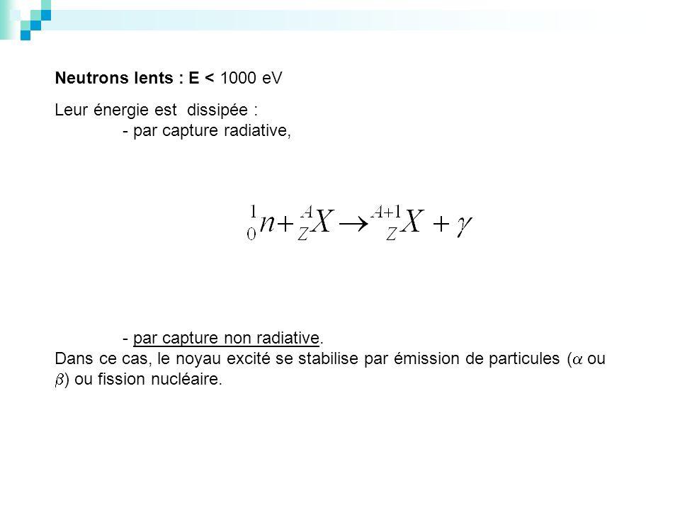 Neutrons lents : E < 1000 eV Leur énergie est dissipée : - par capture radiative, - par capture non radiative. Dans ce cas, le noyau excité se stabili