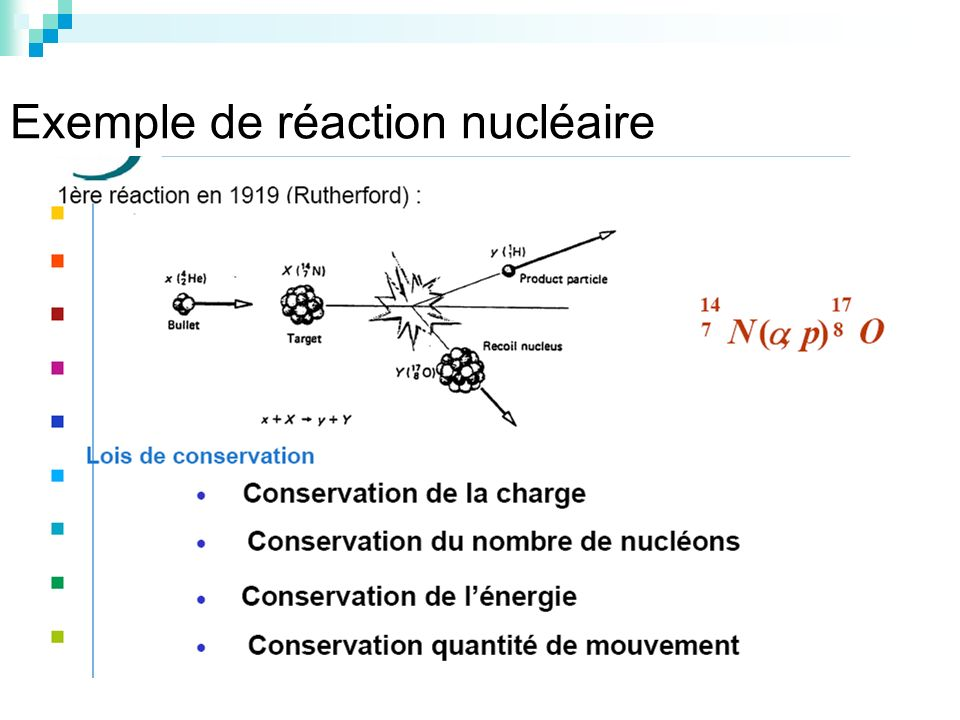 Exemple de réaction nucléaire