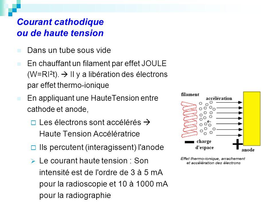 Courant cathodique ou de haute tension Dans un tube sous vide En chauffant un filament par effet JOULE (W=RI 2 t). Il y a libération des électrons par