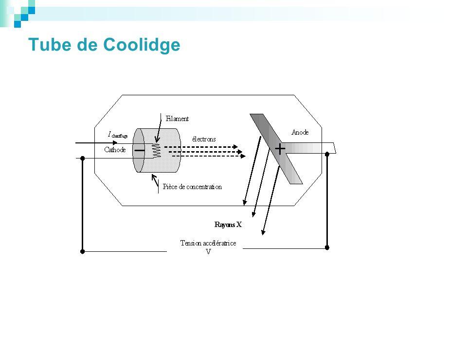 Tube de Coolidge