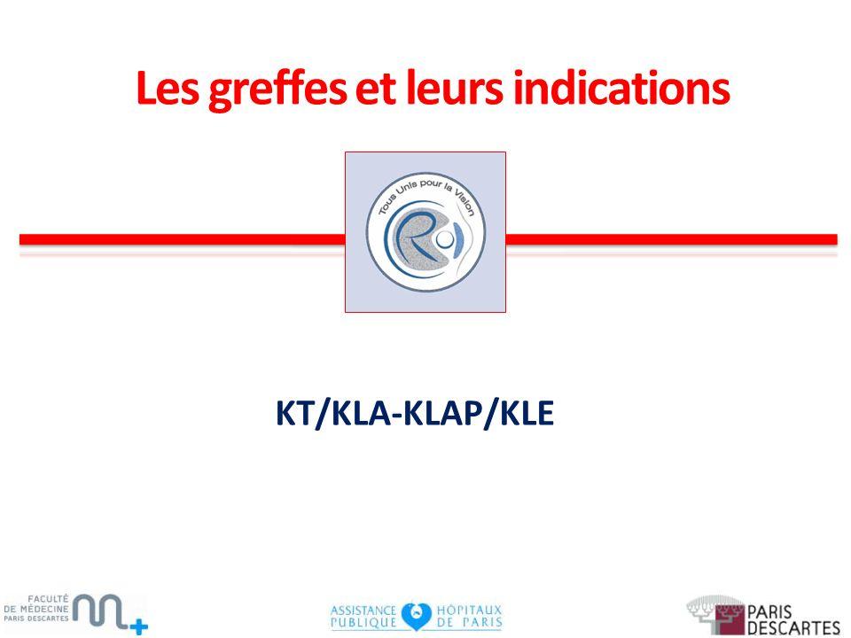 Les greffes et leurs indications KT/KLA-KLAP/KLE