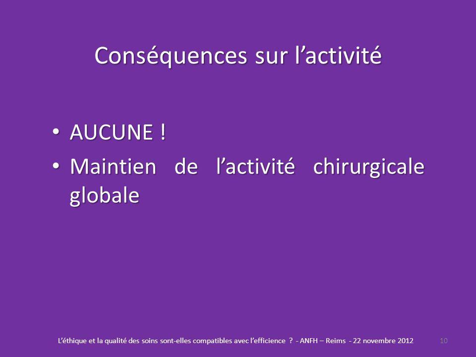 Conséquences sur lactivité AUCUNE ! AUCUNE ! Maintien de lactivité chirurgicale globale Maintien de lactivité chirurgicale globale 10Léthique et la qu
