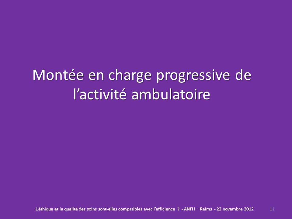 Montée en charge progressive de lactivité ambulatoire 11Léthique et la qualité des soins sont-elles compatibles avec lefficience ? - ANFH – Reims - 22