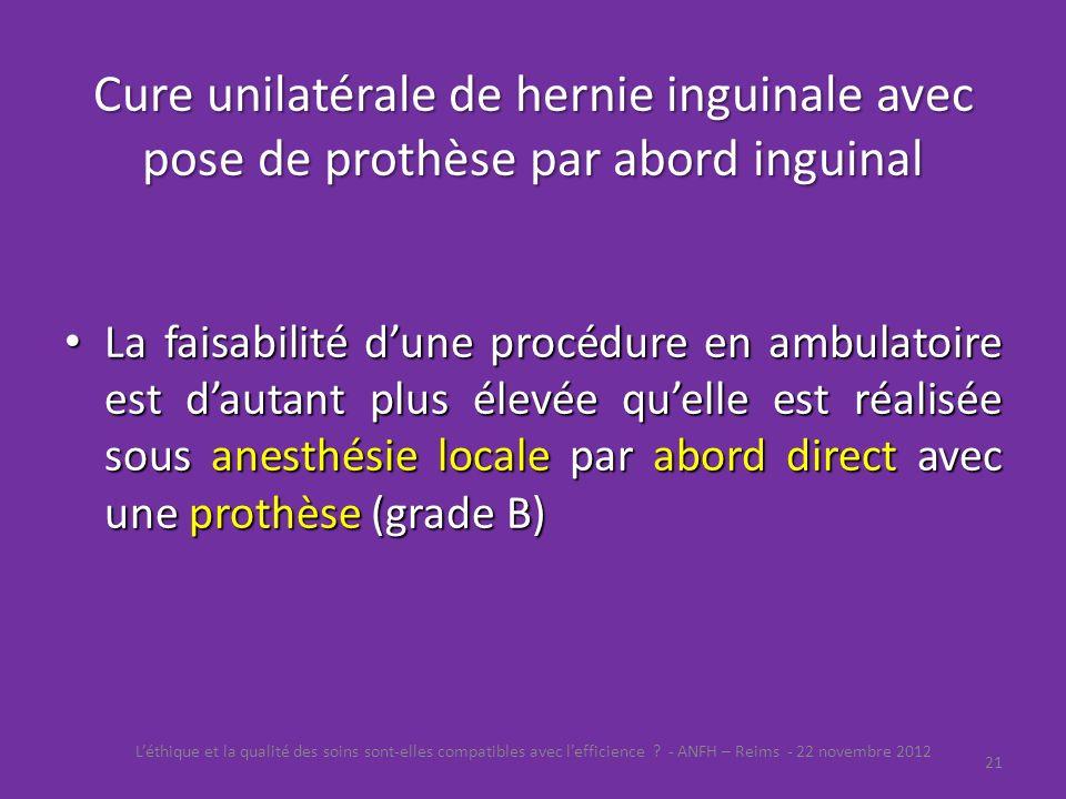 Cure unilatérale de hernie inguinale avec pose de prothèse par abord inguinal Léthique et la qualité des soins sont-elles compatibles avec lefficience