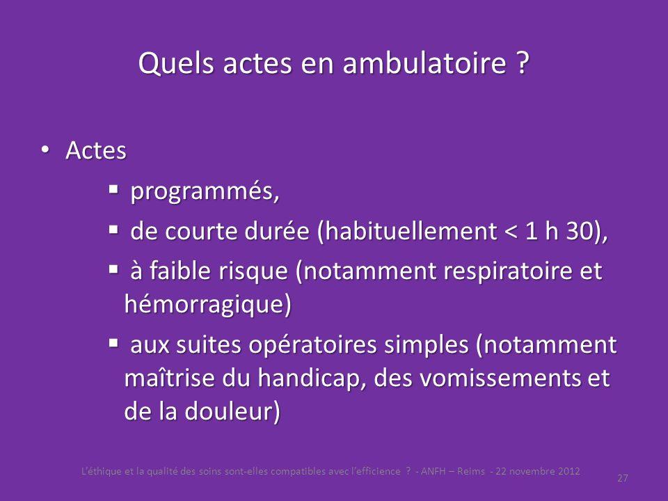 Quels actes en ambulatoire ? Actes Actes programmés, programmés, de courte durée (habituellement < 1 h 30), de courte durée (habituellement < 1 h 30),