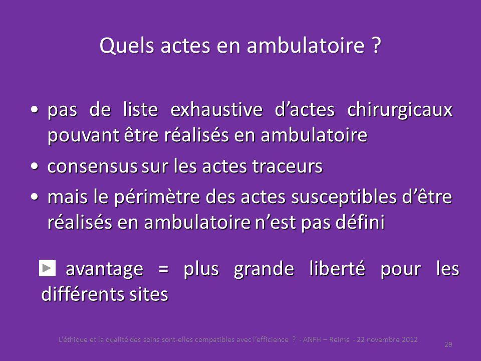 Quels actes en ambulatoire ? pas de liste exhaustive dactes chirurgicaux pouvant être réalisés en ambulatoirepas de liste exhaustive dactes chirurgica