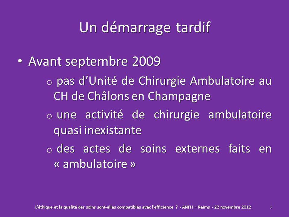 Un démarrage tardif Avant septembre 2009 Avant septembre 2009 o pas dUnité de Chirurgie Ambulatoire au CH de Châlons en Champagne o une activité de ch
