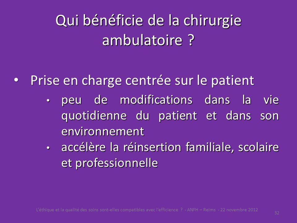 Qui bénéficie de la chirurgie ambulatoire ? Léthique et la qualité des soins sont-elles compatibles avec lefficience ? - ANFH – Reims - 22 novembre 20