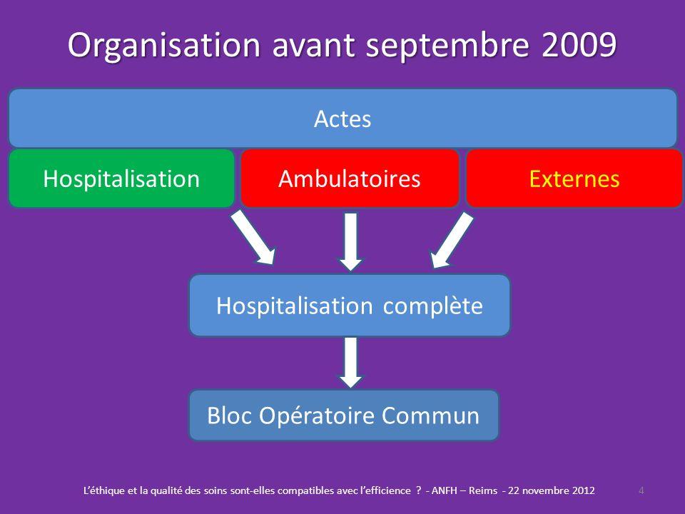 Organisation avant septembre 2009 4Léthique et la qualité des soins sont-elles compatibles avec lefficience ? - ANFH – Reims - 22 novembre 2012 Hospit