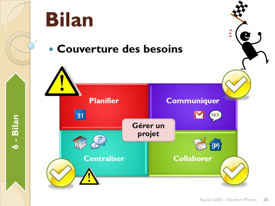 6 - Bilan PlanifierCommuniquer CentraliserCollaborer Gérer un projet Bilan Xposé I2000 - Norbert Martin26 Couverture des besoins
