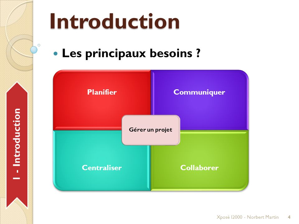 Introduction Les problématiques récurrentes .