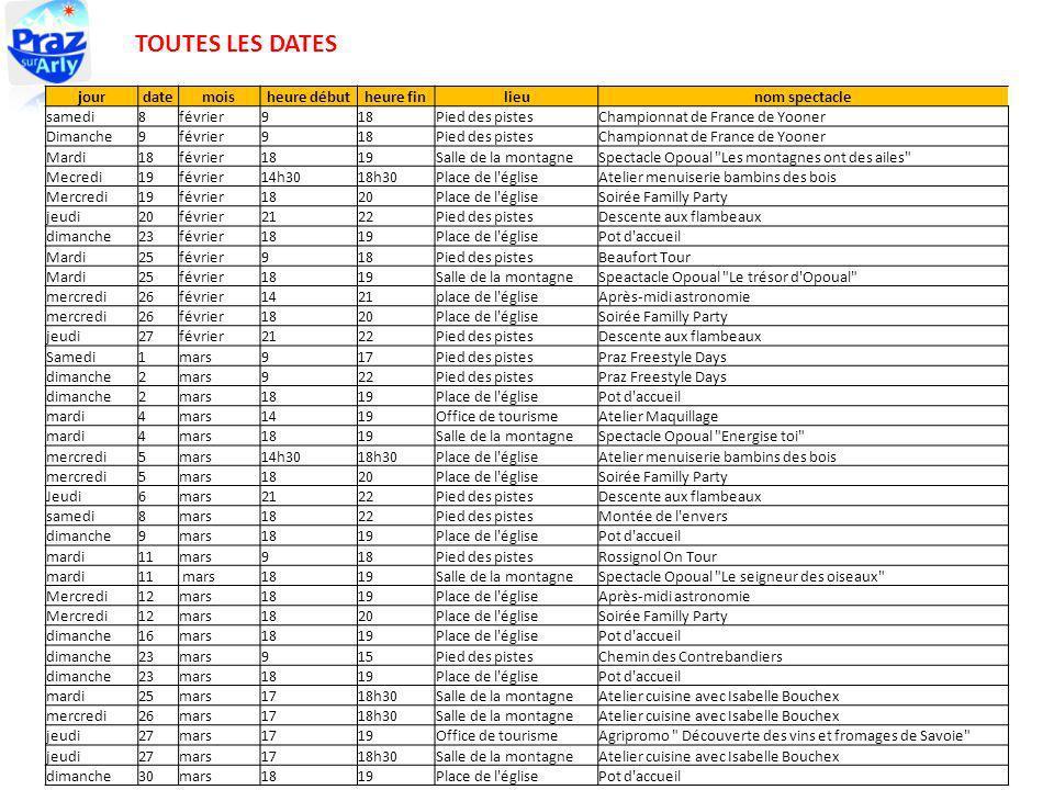 TOUTES LES DATES jourdatemoisheure débutheure finlieunom spectacle samedi8février918Pied des pistesChampionnat de France de Yooner Dimanche9février918