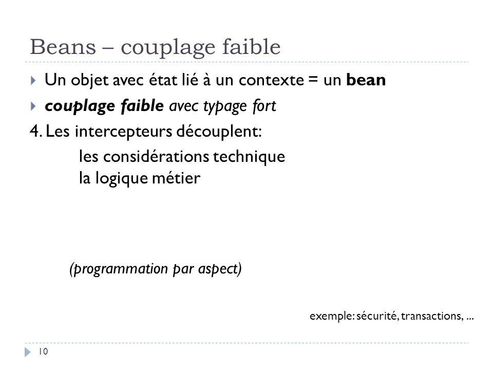 Beans – couplage faible Un objet avec état lié à un contexte = un bean couplage faible avec typage fort 4. Les intercepteurs découplent: les considéra