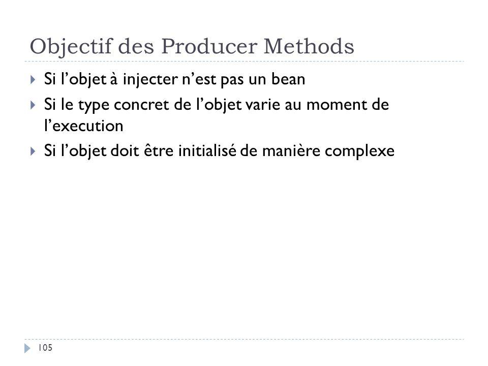 Objectif des Producer Methods Si lobjet à injecter nest pas un bean Si le type concret de lobjet varie au moment de lexecution Si lobjet doit être ini