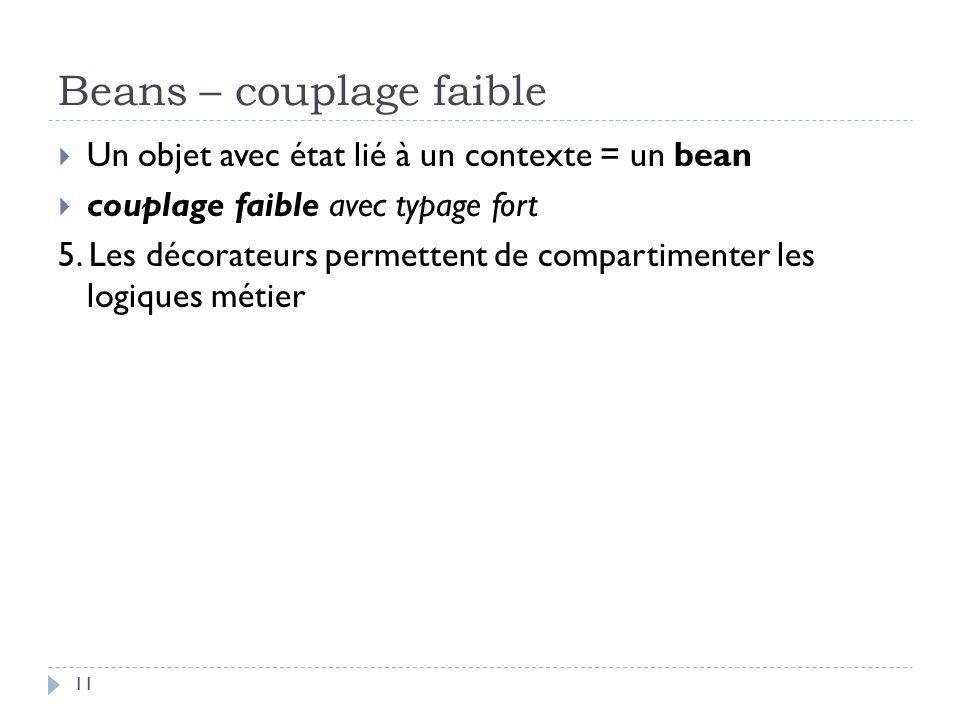 Beans – couplage faible Un objet avec état lié à un contexte = un bean couplage faible avec typage fort 5. Les décorateurs permettent de compartimente