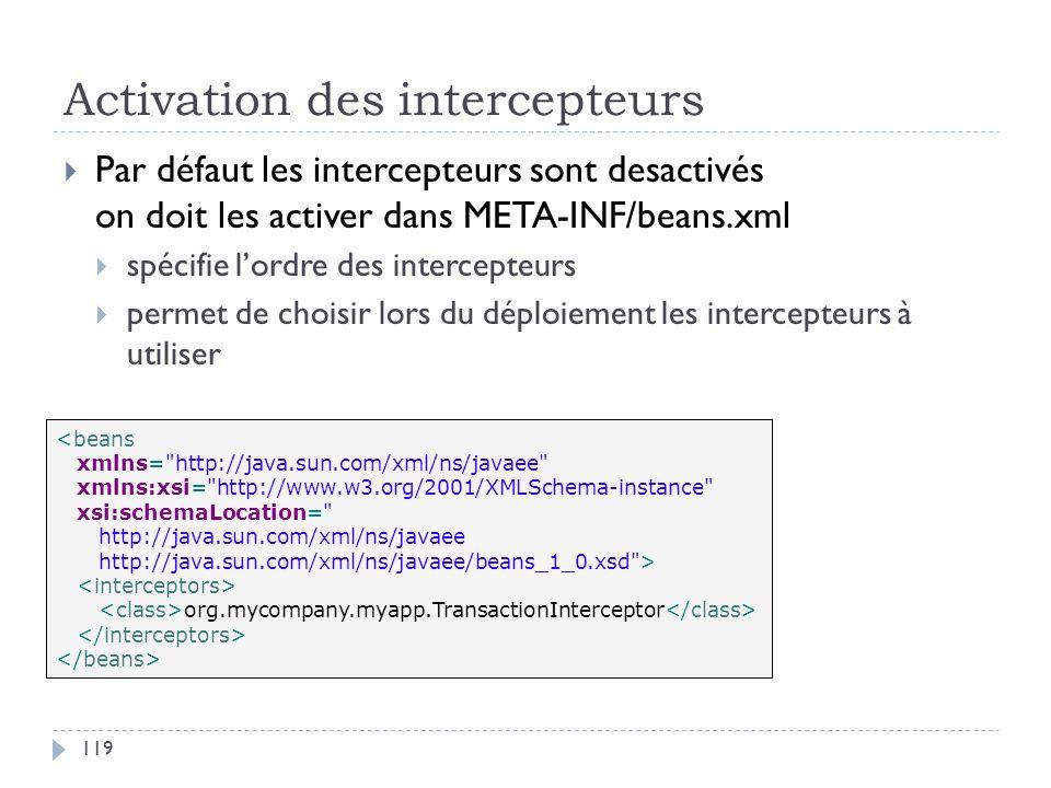 Activation des intercepteurs Par défaut les intercepteurs sont desactivés on doit les activer dans META-INF/beans.xml spécifie lordre des intercepteur