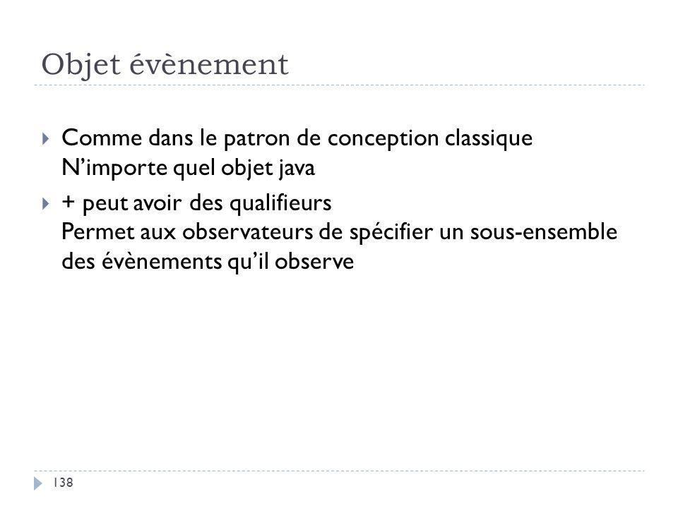 Objet évènement Comme dans le patron de conception classique Nimporte quel objet java + peut avoir des qualifieurs Permet aux observateurs de spécifie