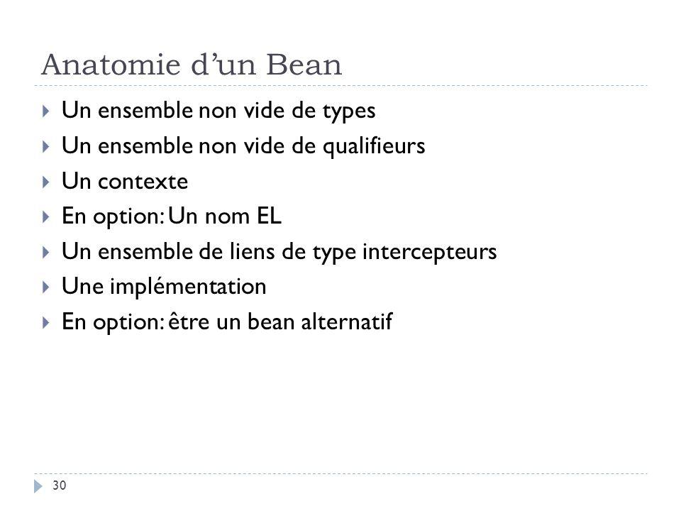 Anatomie dun Bean Un ensemble non vide de types Un ensemble non vide de qualifieurs Un contexte En option: Un nom EL Un ensemble de liens de type inte