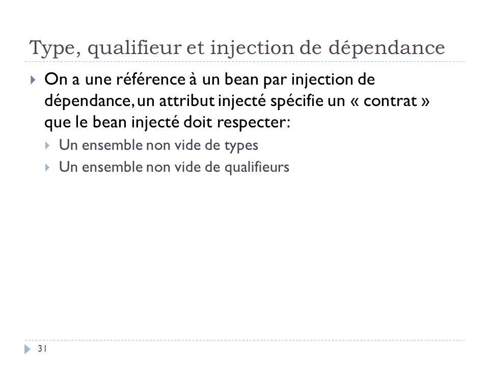 Type, qualifieur et injection de dépendance On a une référence à un bean par injection de dépendance, un attribut injecté spécifie un « contrat » que