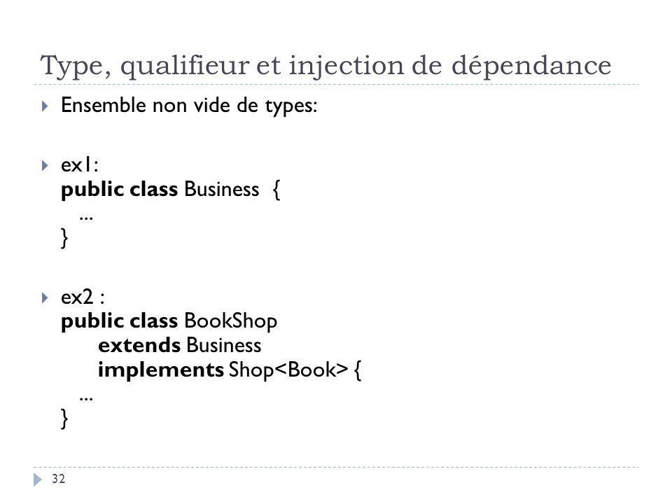 Type, qualifieur et injection de dépendance Ensemble non vide de types: ex1: public class Business {... } ex2 : public class BookShop extends Business