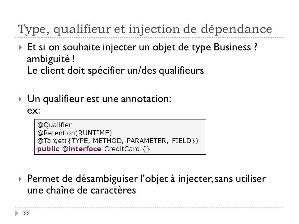 Type, qualifieur et injection de dépendance Et si on souhaite injecter un objet de type Business ? ambiguité ! Le client doit spécifier un/des qualifi
