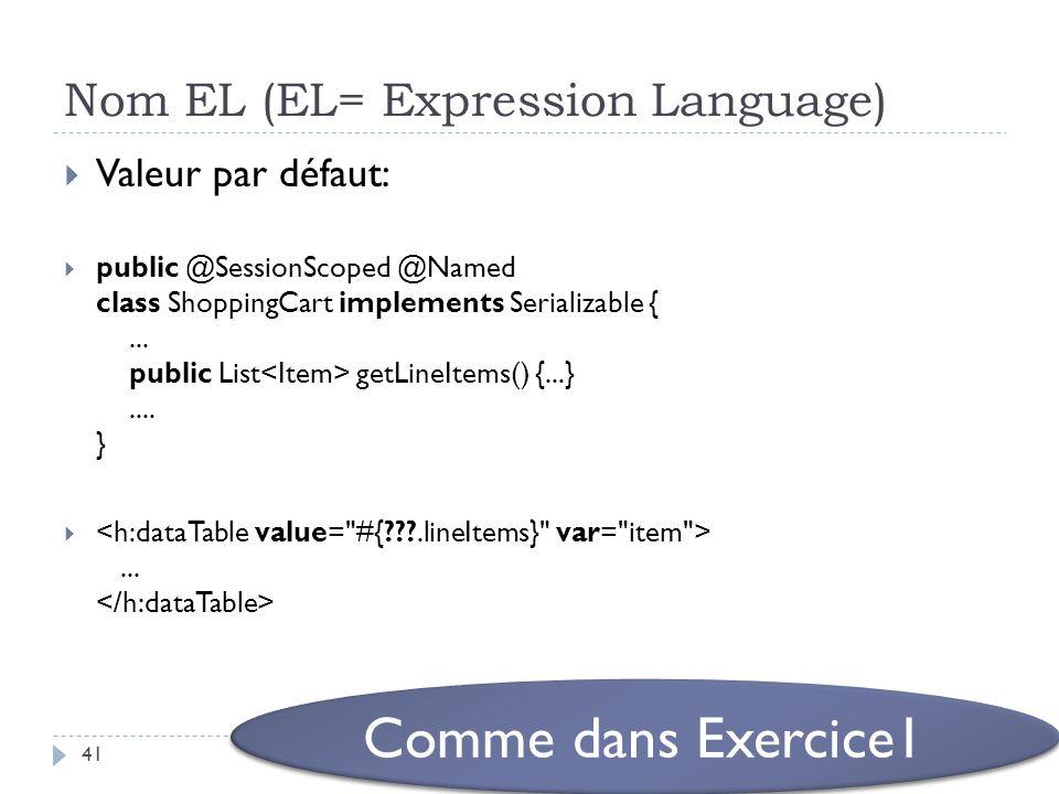 Nom EL (EL= Expression Language) Valeur par défaut: public @SessionScoped @Named class ShoppingCart implements Serializable {... public List getLineIt